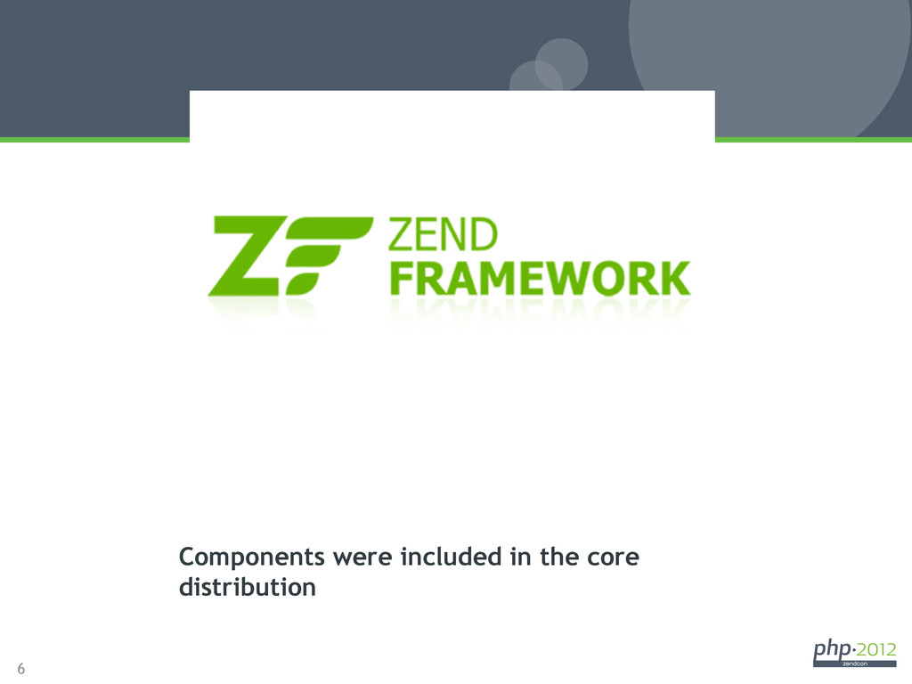 6 Zend_Service_* Components were included in th...