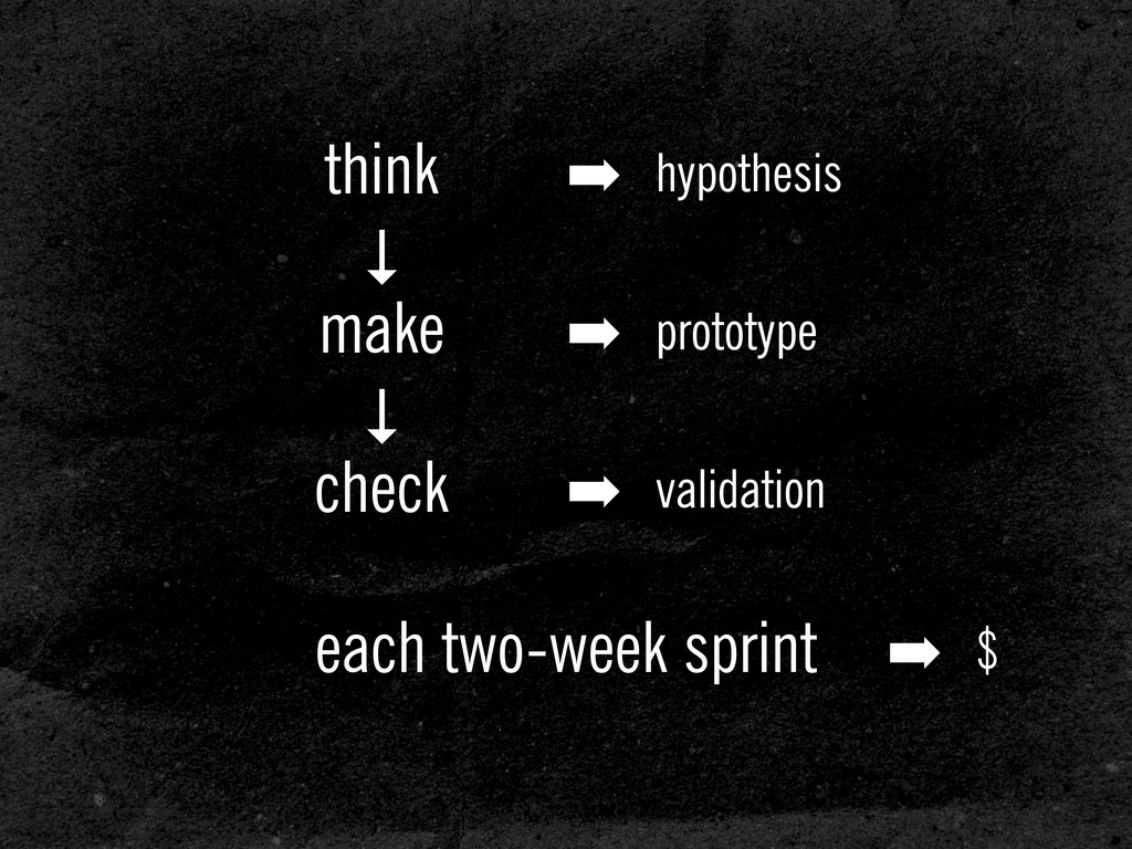 think ↓ make ↓ check ➡ hypothesis ➡ prototype ➡...