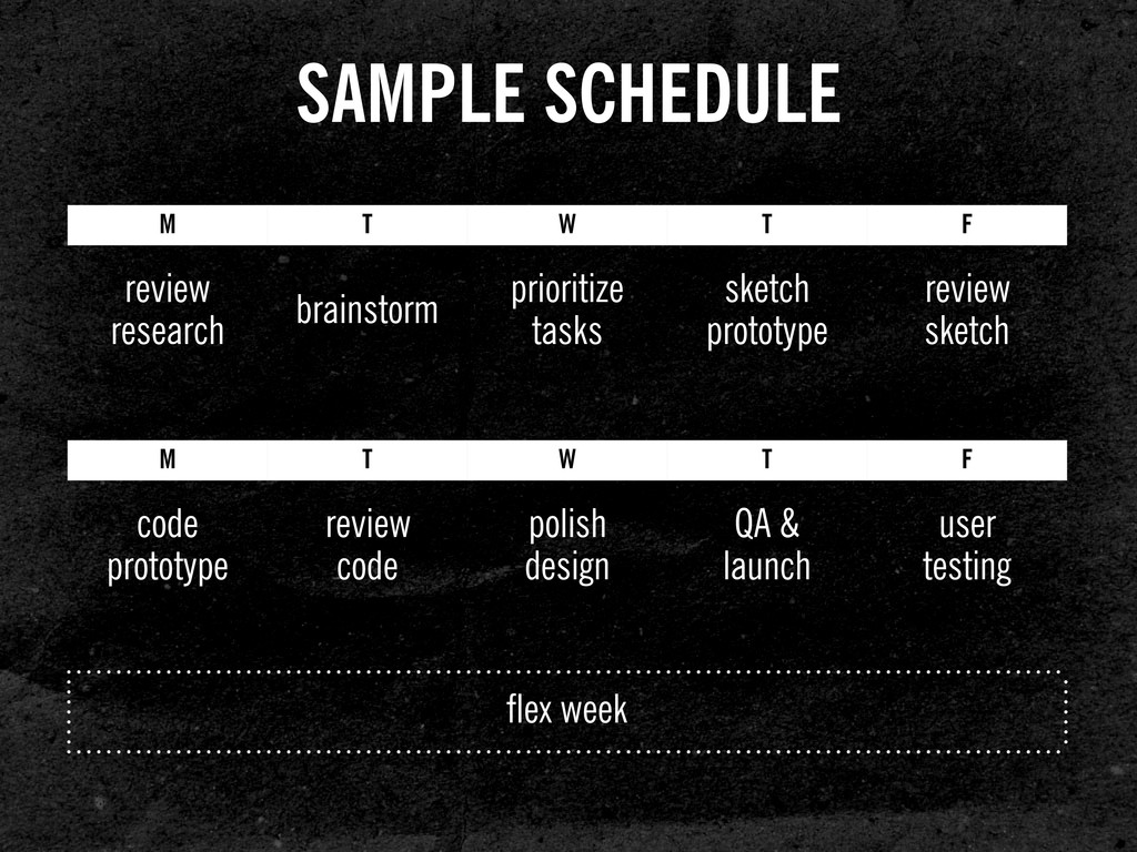 M review research SAMPLE SCHEDULE T brainstorm ...
