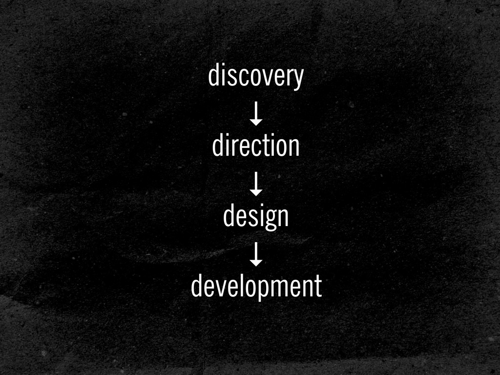 discovery ↓ direction ↓ design ↓ development