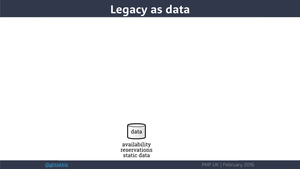 @gbtekkie PHP UK | February 2016 Legacy as data