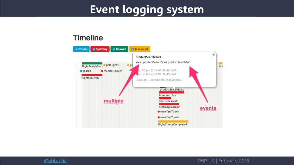@gbtekkie PHP UK | February 2016 Event logging ...