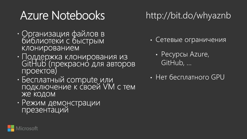 • Сетевые ограничения • Ресурсы Azure, GitHub, ...