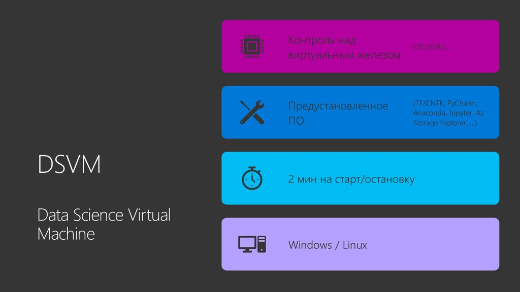 DSVM Data Science Virtual Machine Контроль над ...