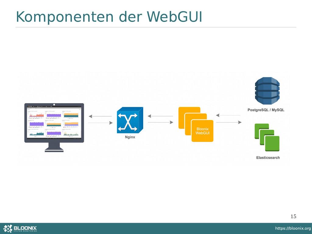 15 https://bloonix.org Komponenten der WebGUI
