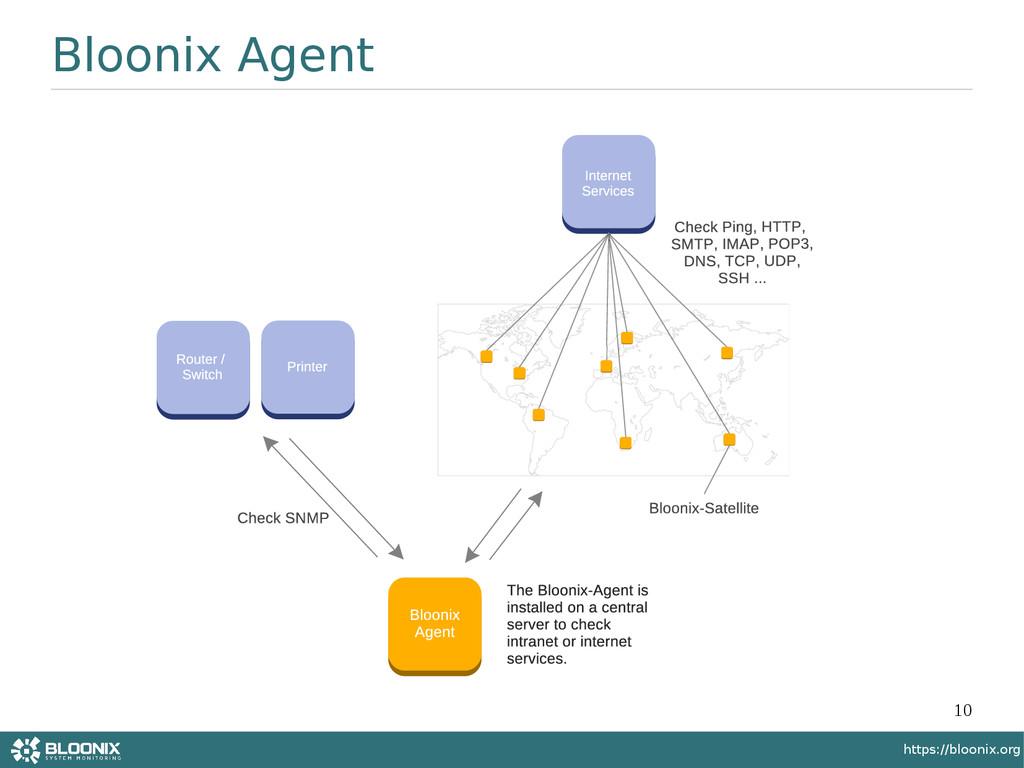 10 https://bloonix.org Bloonix Agent