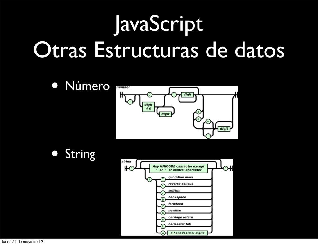JavaScript Otras Estructuras de datos • Número ...