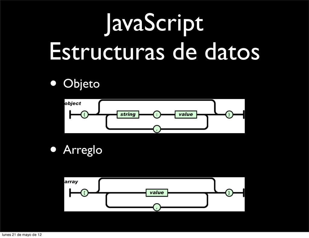 JavaScript Estructuras de datos • Objeto • Arre...