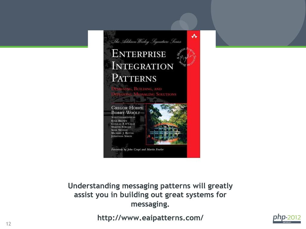 12 Enterprise Integration Patterns Understandin...