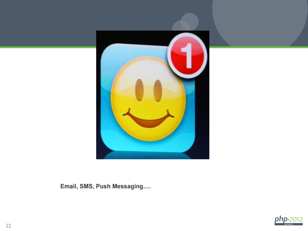 22 Notifications Email, SMS, Push Messaging….