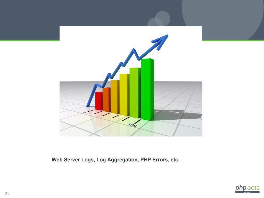 25 Analytics Web Server Logs, Log Aggregation, ...