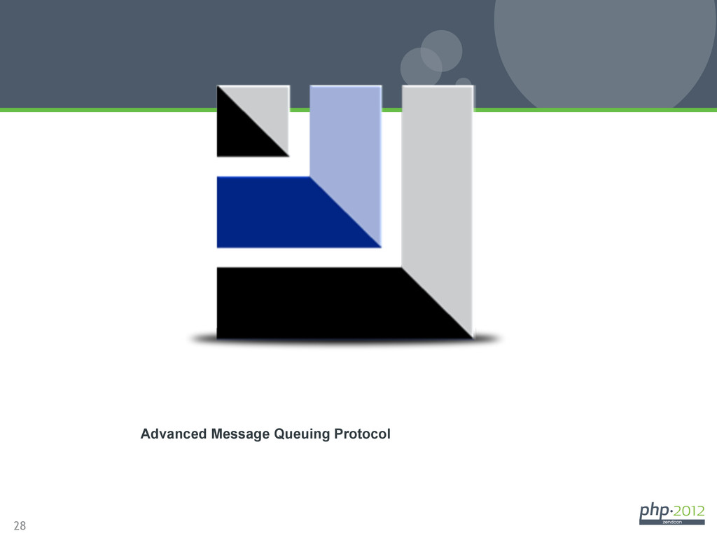 28 AMQP Advanced Message Queuing Protocol