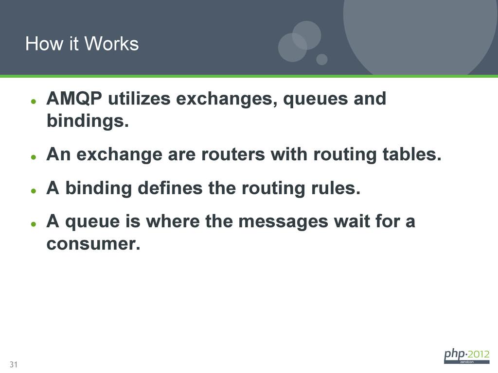31 l AMQP utilizes exchanges, queues and bind...