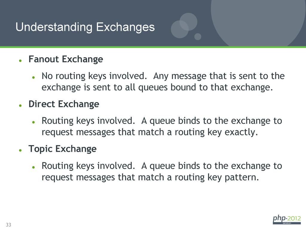 33 l Fanout Exchange l No routing keys invo...