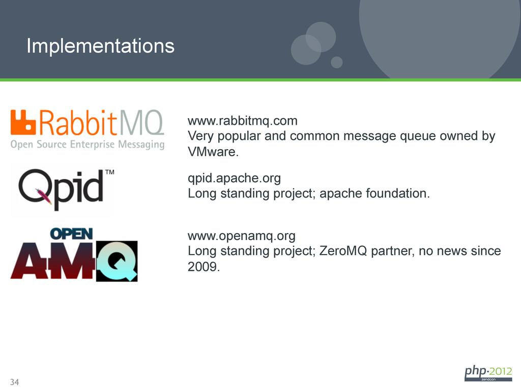 34 Implementations www.rabbitmq.com Very popula...