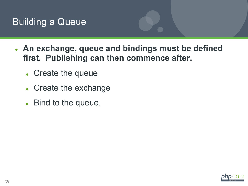 35 l An exchange, queue and bindings must be ...
