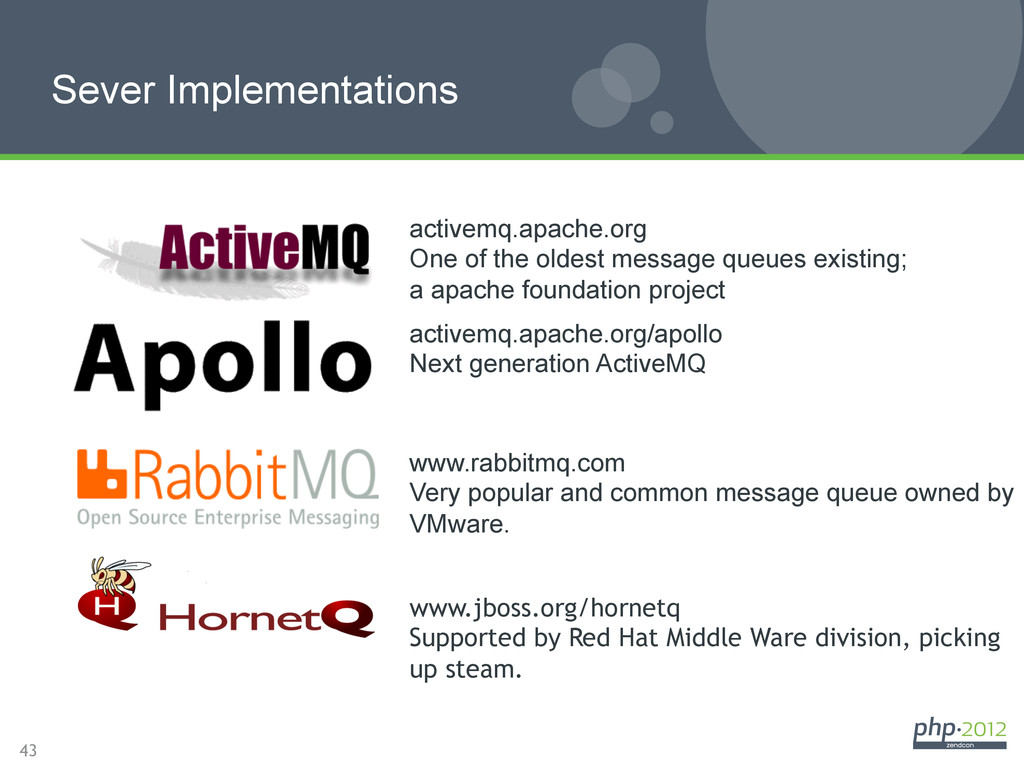 43 Sever Implementations activemq.apache.org On...