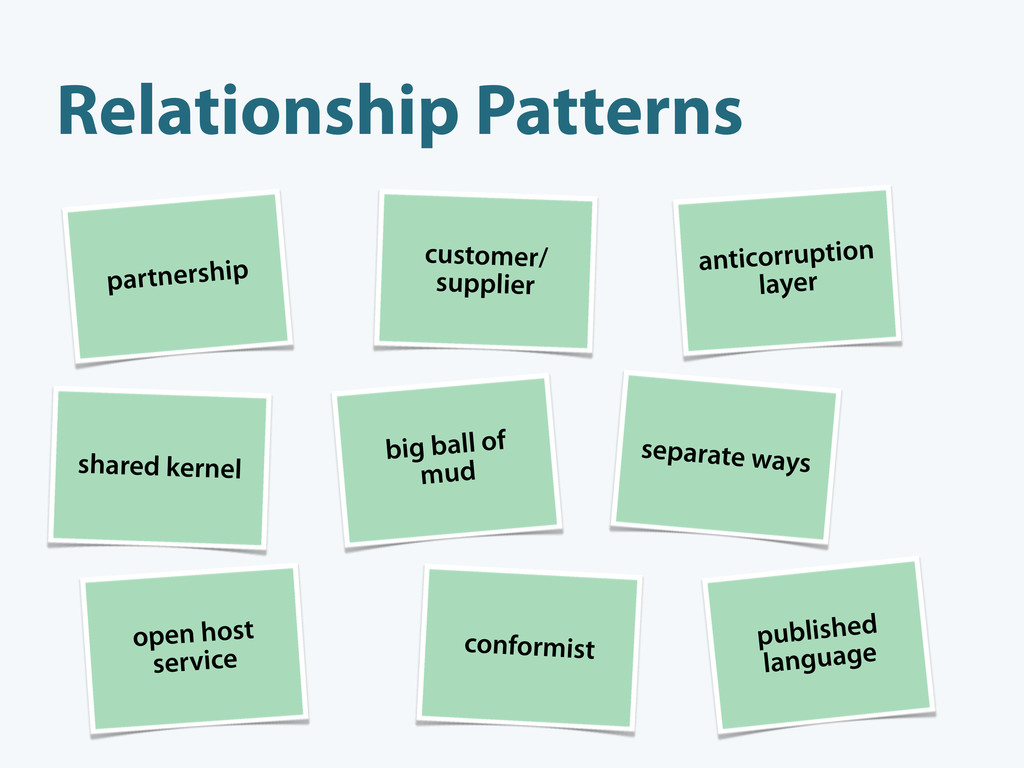 customer/ supplier Relationship Patterns partne...