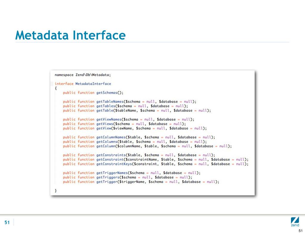 Metadata Interface 51 51