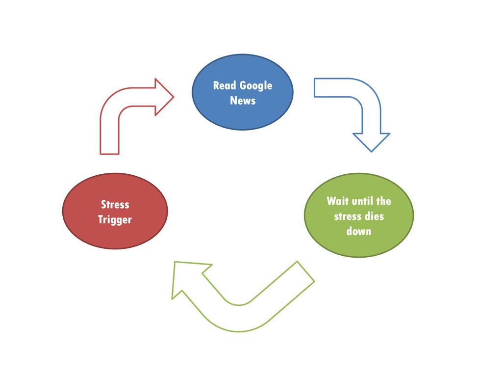 Stress Trigger Read Google News Wait until the ...