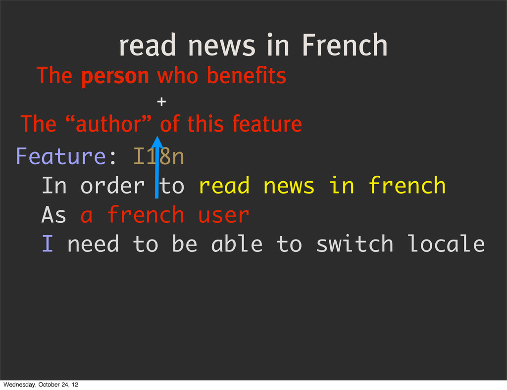 Feature: I18n In order to read news in french A...