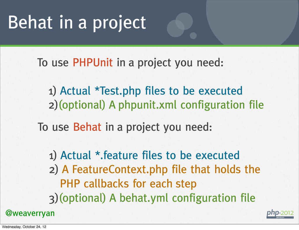 Behat in a project @weaverryan To use PHPUnit i...