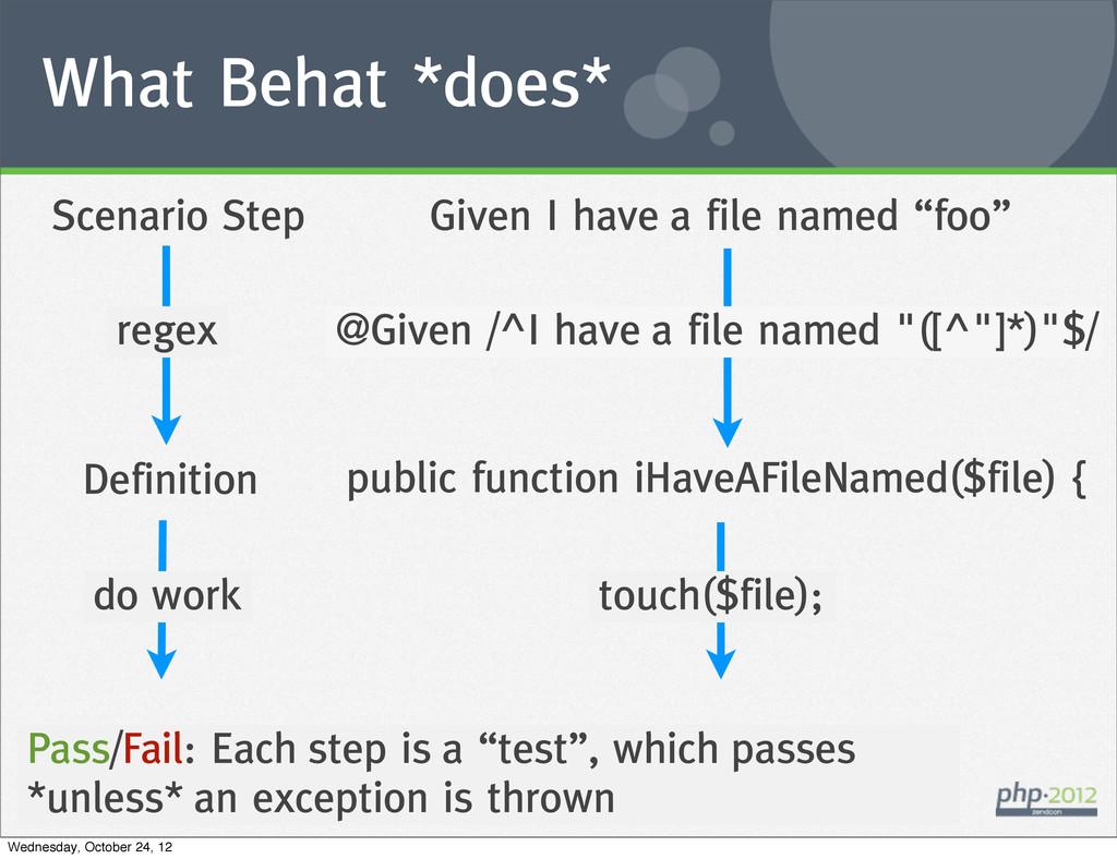 Scenario Step Definition Given I have a file na...