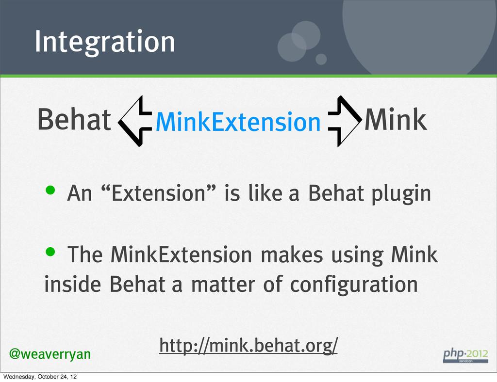 Behat @weaverryan http://mink.behat.org/ Mink I...