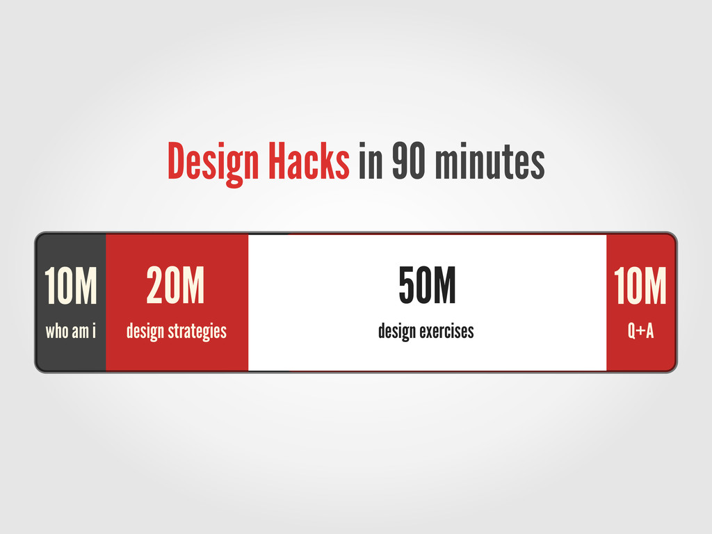 Design Hacks in 90 minutes 10M who am i 20M des...