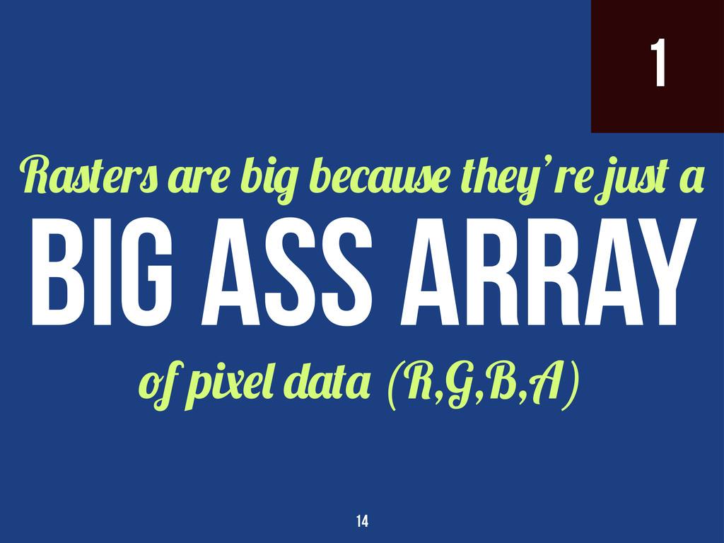 1 f p (R,G,B,A) R r r b b 'r big ass array 14
