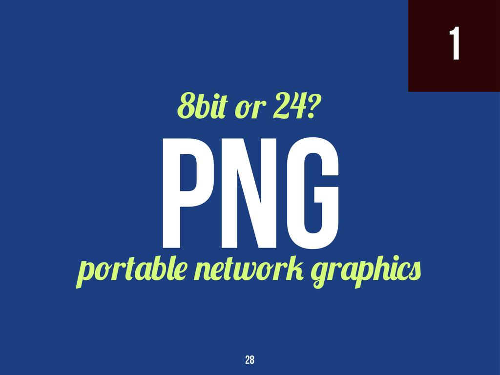 1 p r b w r r p 8b r 24? PNG 28