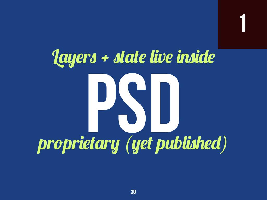 1 pr pr r ( p b ) L r + v PSD 30