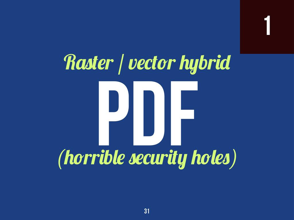 1 ( rr b r ) R r / v r br PDF 31