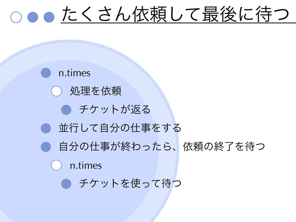 ͨ͘͞Μґཔͯ͠࠷ޙʹͭ n.times ॲཧΛґཔ νέοτ͕ฦΔ ฒߦͯࣗ͠ͷΛ͢...