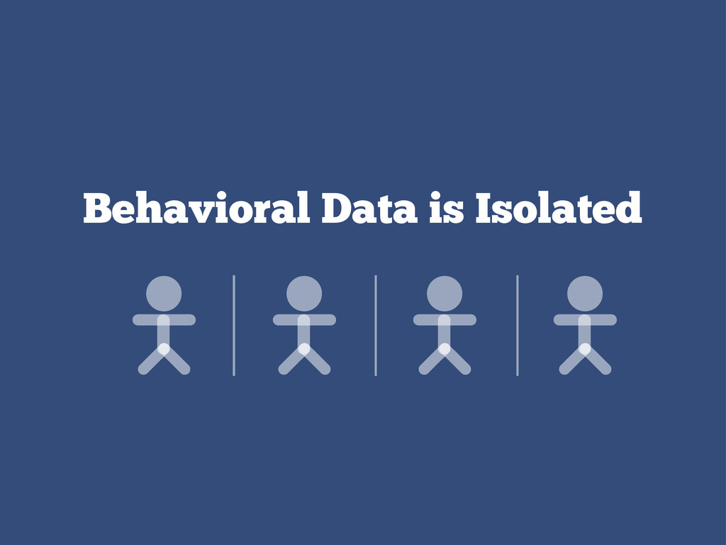 Behavioral Data is Isolated