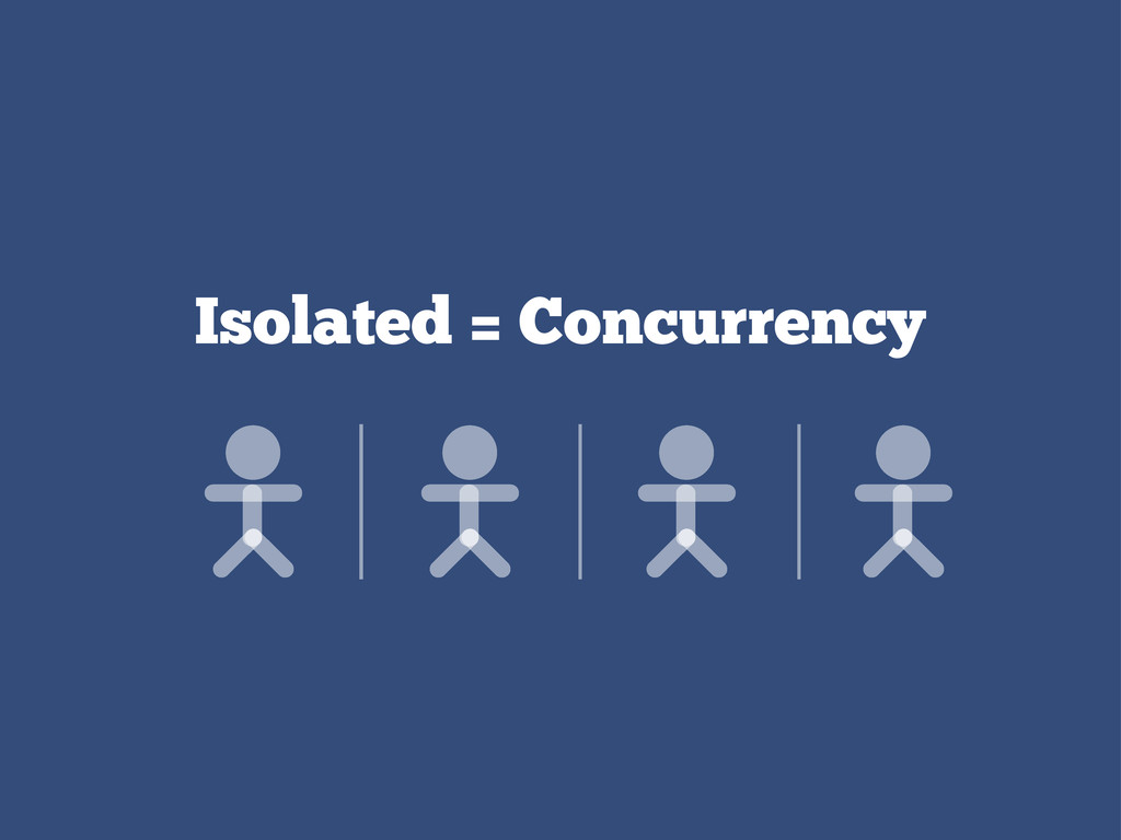 Isolated = Concurrency