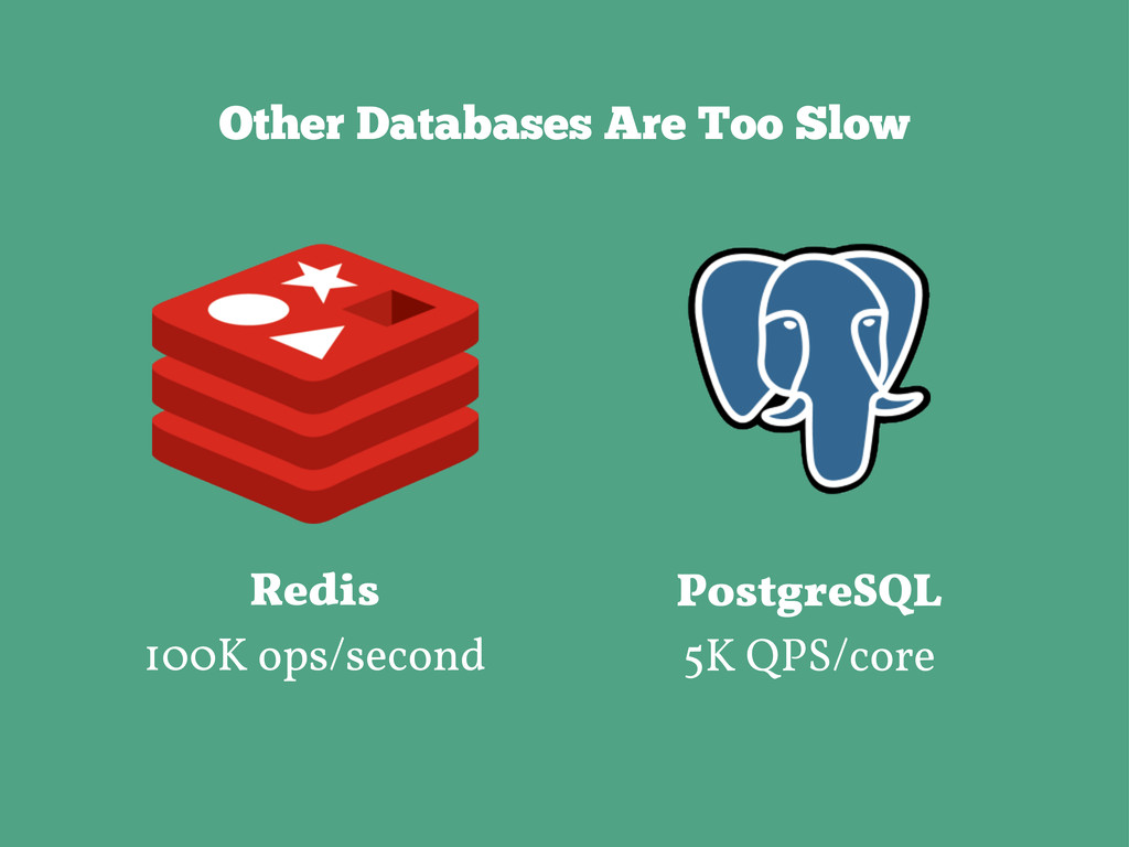 Other Databases Are Too Slow Redis 100K ops/sec...