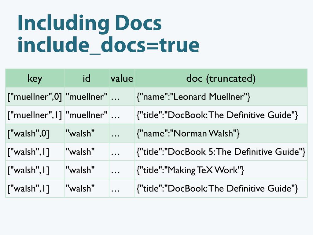 Including Docs include_docs=true key id value d...