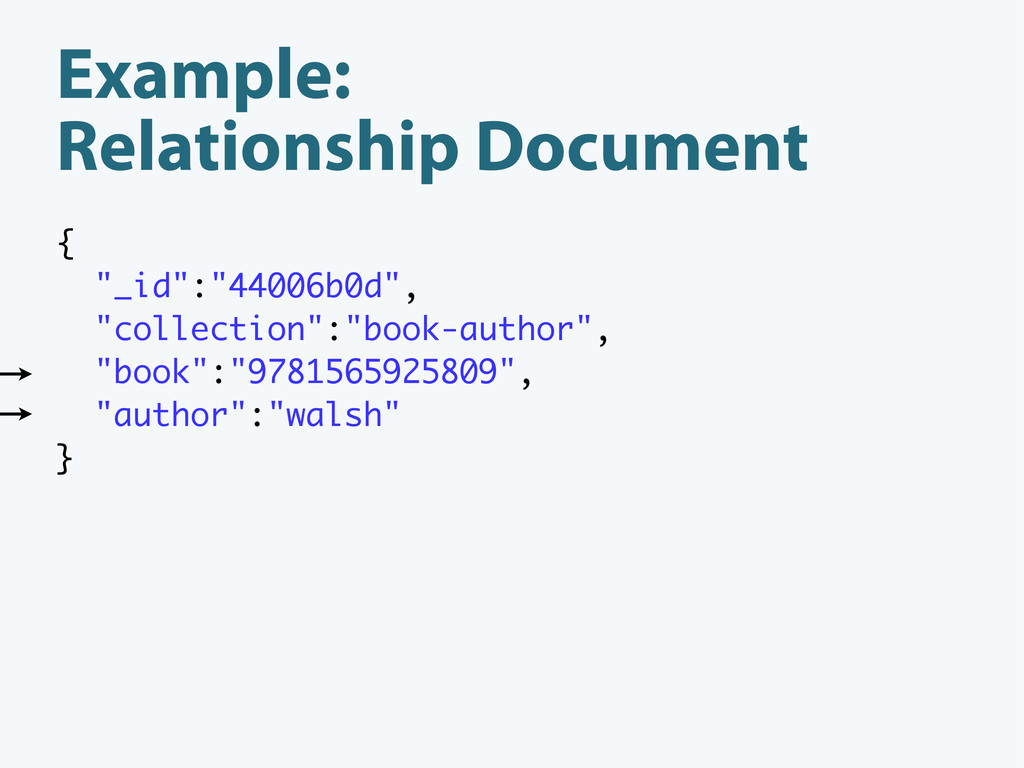 "Example: Relationship Document { ""_id"":""44006b0..."