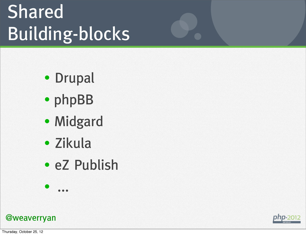 Shared Building-blocks @weaverryan • Drupal • p...