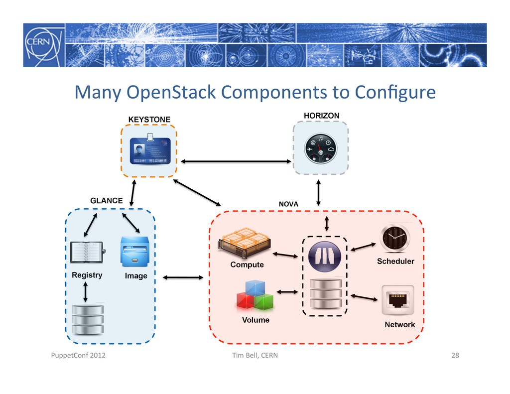 Many	