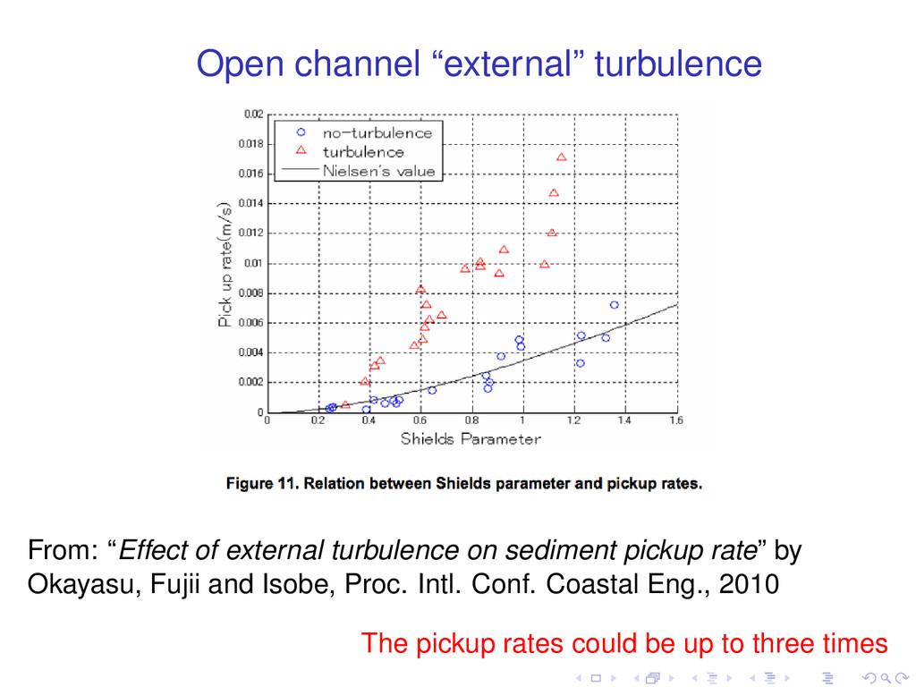 """Open channel """"external"""" turbulence From: """"Effec..."""