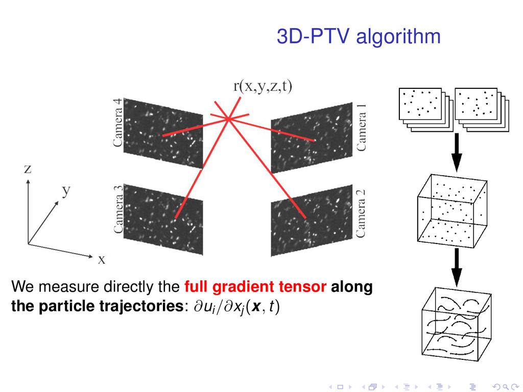 3D-PTV algorithm 9  2-5 ± PT V processing sche...
