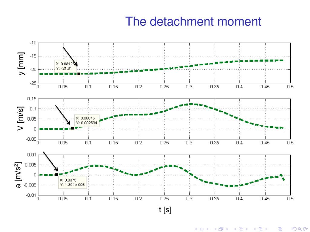 The detachment moment . . . . . .