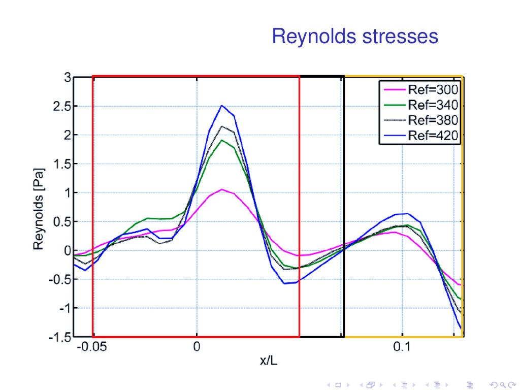 Reynolds stresses . . . . . .