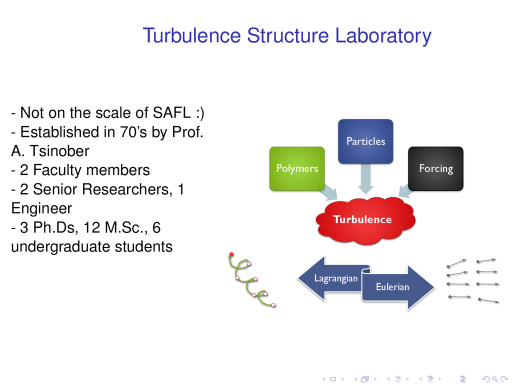 Turbulence Structure Laboratory - Not on the sc...