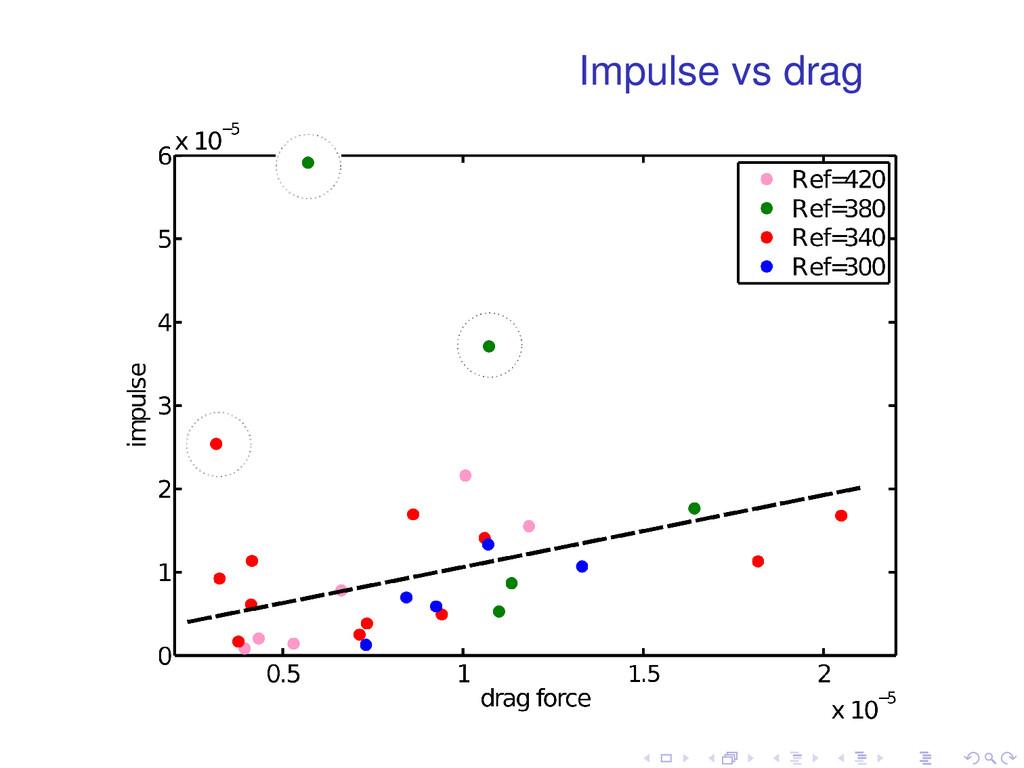 Impulse vs drag . . . . . .