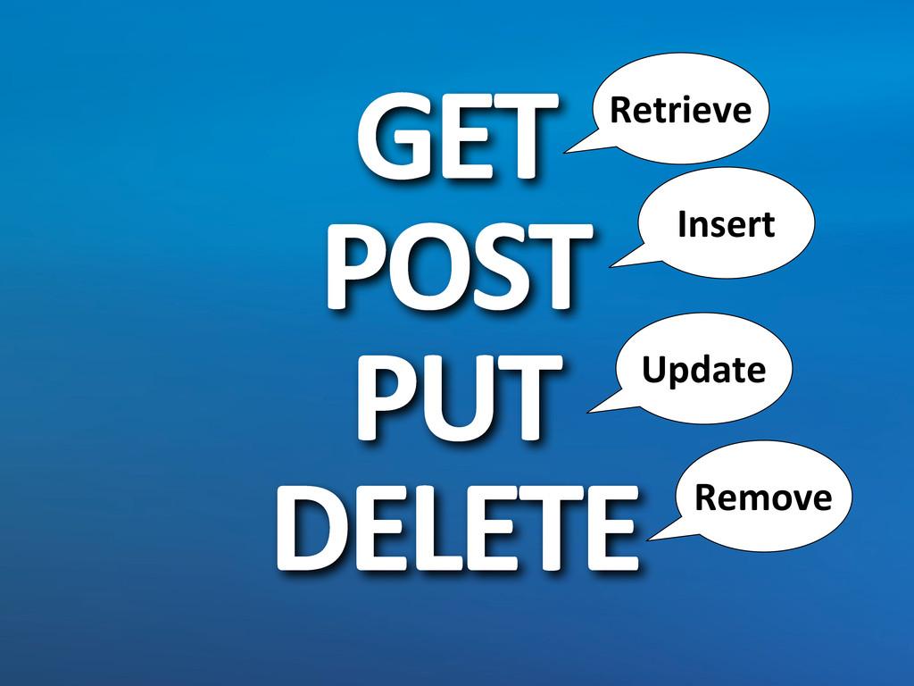 GET POST PUT DELETE Retrieve Insert Update Remo...