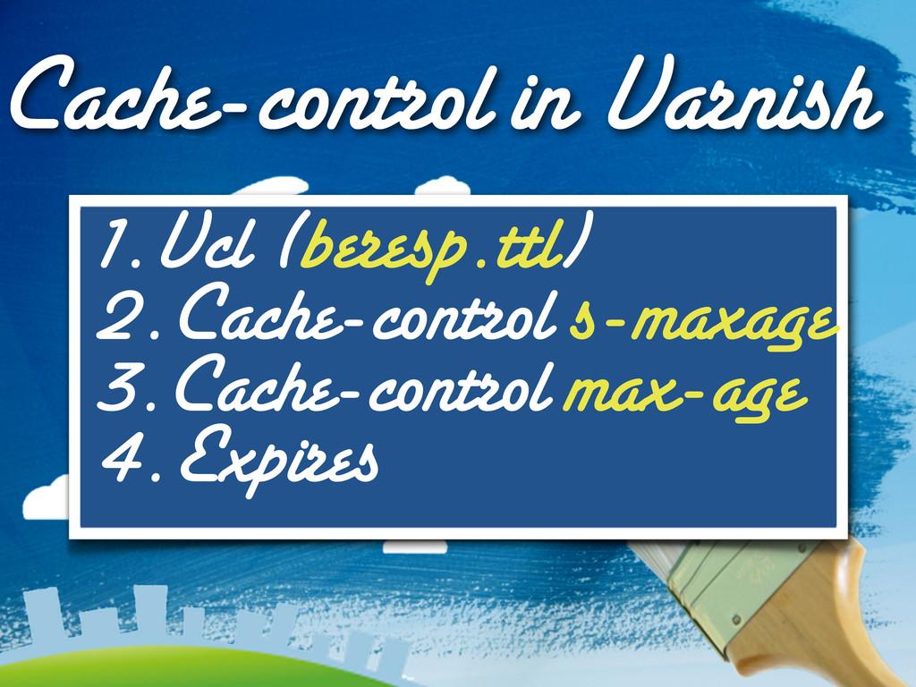 Cache-control in Varnish 1.Vcl (beresp.ttl) 2.C...
