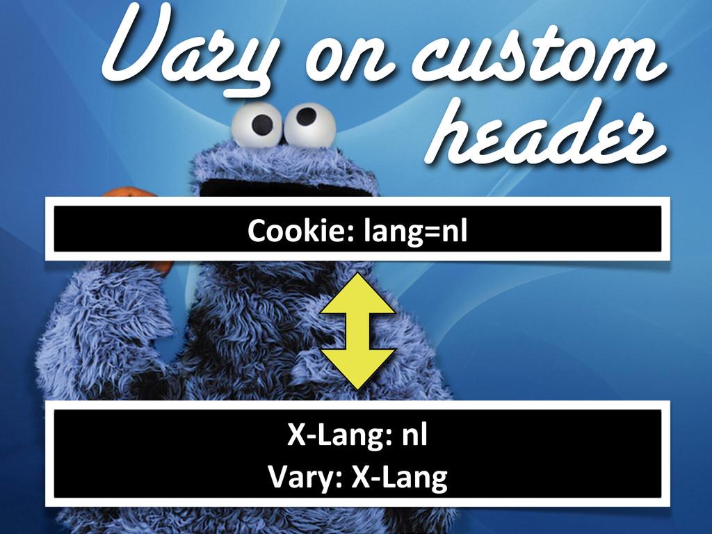 Vary on custom header X-‐Lang: nl Vary: ...